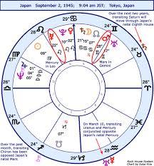 Astrology Horoscope Japan Stariq Com