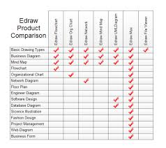Matrix Organization Chart Template Visio Thuetool Info