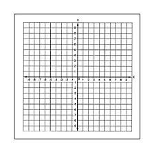 Amazon Com Geyer Instructional Products 150240 Graph Paper Stickers