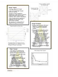 sat essay write books format