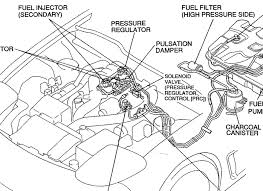 426172d1302718991 fd gurus where do these go picture attached fuel line ford ignition control module wiring diagram wiring diagram and on 1996 ford f 150 distributor wiring diagram