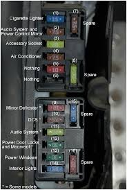 rx fuse box automotive wiring diagrams description rx fuse box