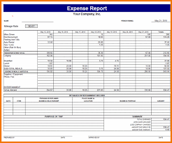 Expense Report Forms Free Free Printable Monthly Expense Report Download Them Or Print