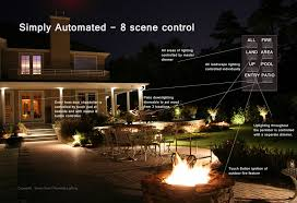 landscape outdoor lighting control
