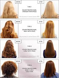 the pros and cons of keratin treatments naturallycurly to straight hair frizz free
