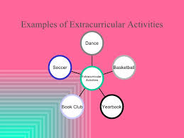 extracurricular powerpoint 6 examples of extracurricular activities