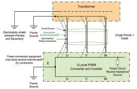 similiar grounding diagram keywords grounding diagram isolation image about wiring diagram and