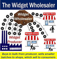 What Is A Wholesaler Definition And Meaning Market Business News