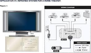 home theater system setup diagram. ir repeater system home theater setup diagram b