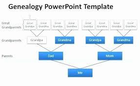 free family pedigree maker family tree template maker fresh genealogy chart excel free family