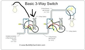 light switch outlet combination info and wiring diagram socket combo light switch outlet combination medium size of electrical wiring and diagram how to wire a 3