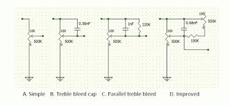 a better treble bleed circuit guitarnutz 2 c a treble bleed capacitor in parallel a resistor d a new and improved design using a variable parallel resistor based on a dual gang pot for the