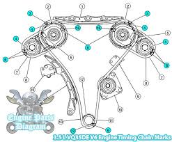 Infiniti G35 Engine Parts Diagram 240SX Wiring- Diagram