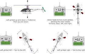 rc heli wiring diagram rc wiring diagrams cars rc helicopter wiring diagram wiring diagrams and schematics