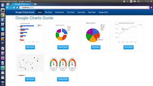 Using Google Charts Guide Freelancer Blog