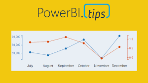 Y Chart Diagram Dual Y Axis Line Chart Power Bi Tips And Tricks