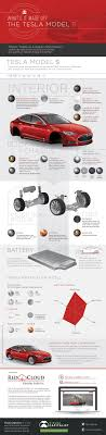 17 best images about magnus jo electric vehicle what s inside a tesla model s infographic