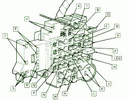 85 chevy caprice fuse panel diagram wiring diagram libraries 87 caprice fuse box simple wiring diagram schema1989 caprice fuse diagram wiring diagram third level 87