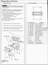 wiring diagram for honda accord stereo wiring diagram honda accord radio wiring wiring diagram expert wiring diagram for 1999 honda accord radio honda accord