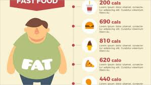 Calories From Food Chart 11 Food Calorie Chart Templates Pdf Doc Free Premium