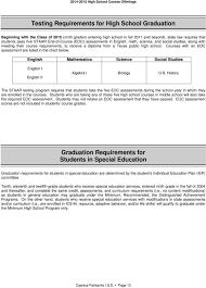Cypress Fairbanks Independent School District Course
