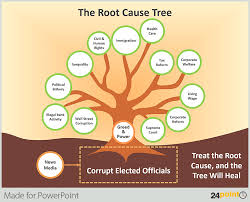 tree diagram powerpoint tree diagrams for your powerpoint presentations