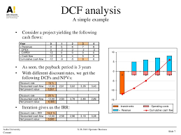 Dcf Analysis Example Magdalene Project Org