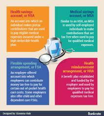 Health Reimbursement Account Is Info Reported On W 2