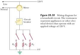 household wiring live wire neutral wire electrical safety short wiring diagram for household circuit