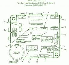1995 b2300 fuse panel diagram on 1995 images free download wiring 1995 Ford Explorer Fuse Diagram 1995 b2300 fuse panel diagram 11 95 explorer fuse panel diagram f250 fuse panel diagram 1995 ford explorer fuse panel diagram
