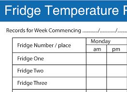 Temperature Chart Template New Resource Added Fridge