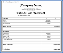 Samples Of Profit And Loss Statements For Small Business The Purpose Of Profit Loss Statement For Our Business