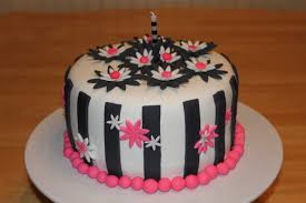 Happy Birthday Cake Decoration Ideas Brithday Cake