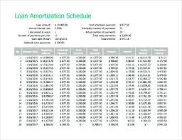 How To Build An Amortization Schedule Amortization Schedule With Extra Payments Excel Loan Calculator