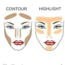 face contouring and face highlighting picture map