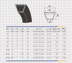 Car Spare Parts Adjustable V Belt Size Chart Buy V Belt Size Chart V Belt 5kw Adjustable V Belt Product On Alibaba Com