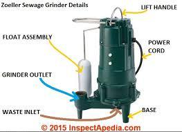 maintenance guide for septic grinder pumps sewage ejector pumps sewage grinder pump or septic ejector pump preventive maintenance clog damage odor prevention