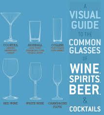 Wine Types Chart