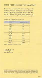 Hyatt Passport Points Chart You Can Redeem Hyatt Gold Passport Points For Cash Heres
