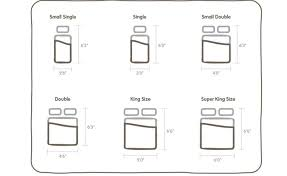 Mattress Size Comparison Chart Uk Bed Sizes The Bed And Mattress Size Guide