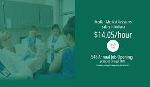 medical assistant pediatrics salary medical assisting ivy tech community college of indiana