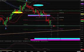 Lse Stock Short Trade Hays Plc Trading Journal