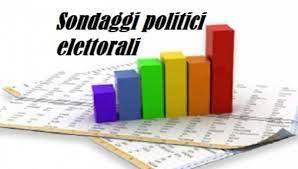 Sondaggi politici elettorali shock al 19/10/2015: FI sorpassa la Lega,  doppio ballottaggio