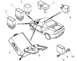 Mg tf wiring diagram bmw e39 steering wheel wiring diagram at nhrt info