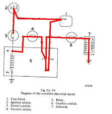 advance auto wire o d schematic fixed mgb gt forum mg edited 2 time s last edit at 2011 04 27 05 51 pm by pooch2