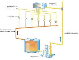Taco Pump Flow Chart Taco 00 Circulator Wiring Themanorcentralparkhn Com