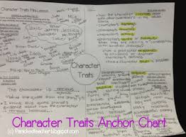 Character Traits Anchor Chart Character Traits Panicked Teacher