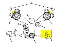 similiar honda v6 timing belt replacement keywords timing cover 2003 honda accord drive belt noises problem 2003 honda