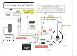 box trailer wiring diagram box automotive wiring box trailer wiring diagram wiring diagrams on box trailer wiring diagram