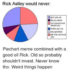 Rick Astley Would Never Pie Chart Rick Astley Would Never Give You Up Let You Down Run Around